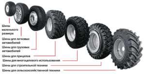 Шины для тракторов, шины для сельхозтехники, для